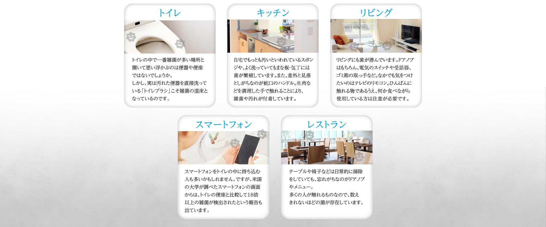 トイレ、キッチン、リビング、スマートフォン、レストラン